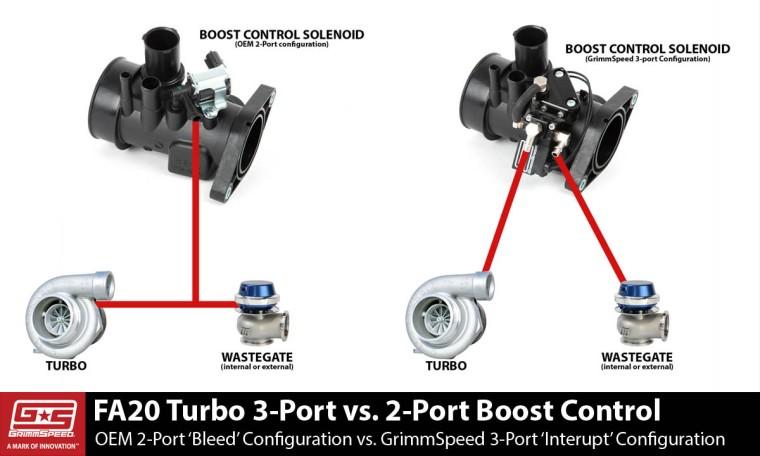 boost-solenoid-2015wrx-8-framed-1600