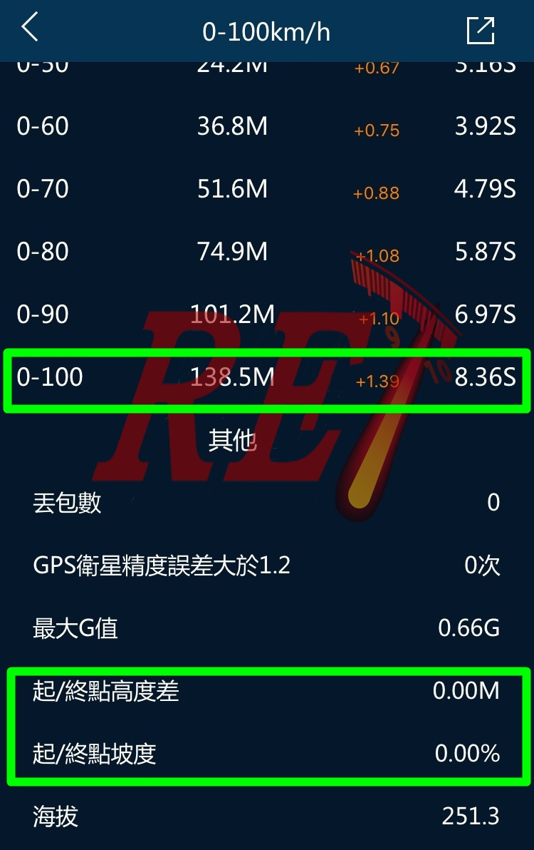 HHC黃-Levorg_171110_0002