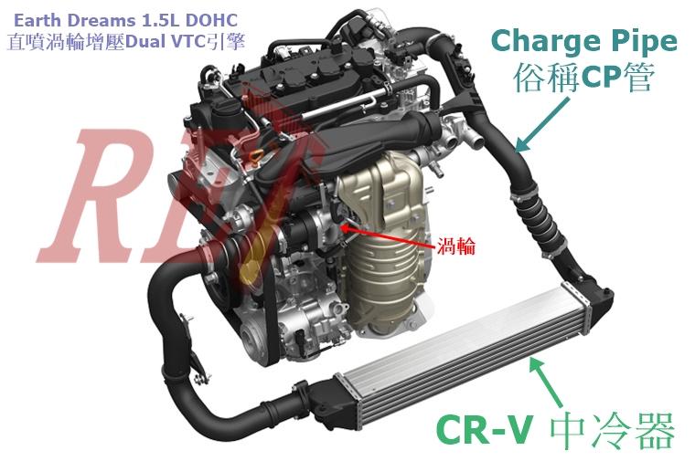 honda-earth-dreams-15-liter-i4-engine