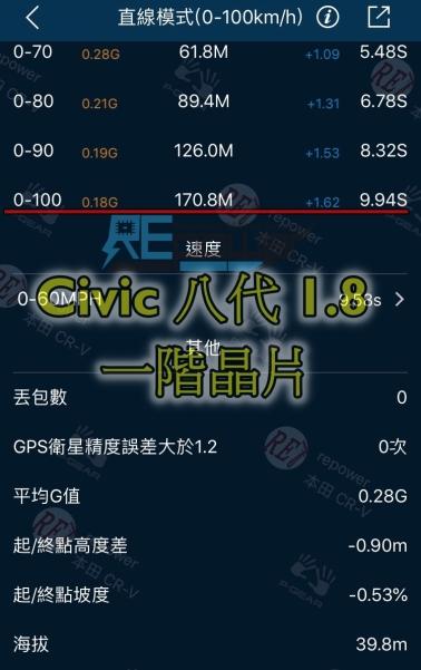 紅豆-civic8-s1_181212_0014