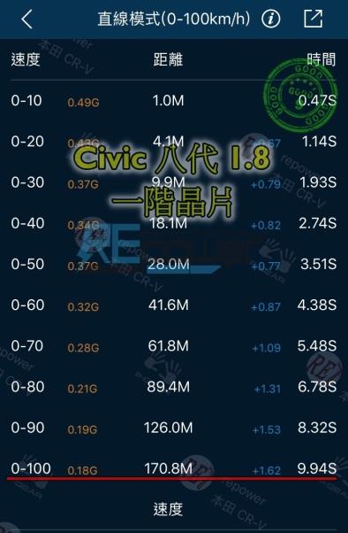 紅豆-civic8-s1_181212_0015