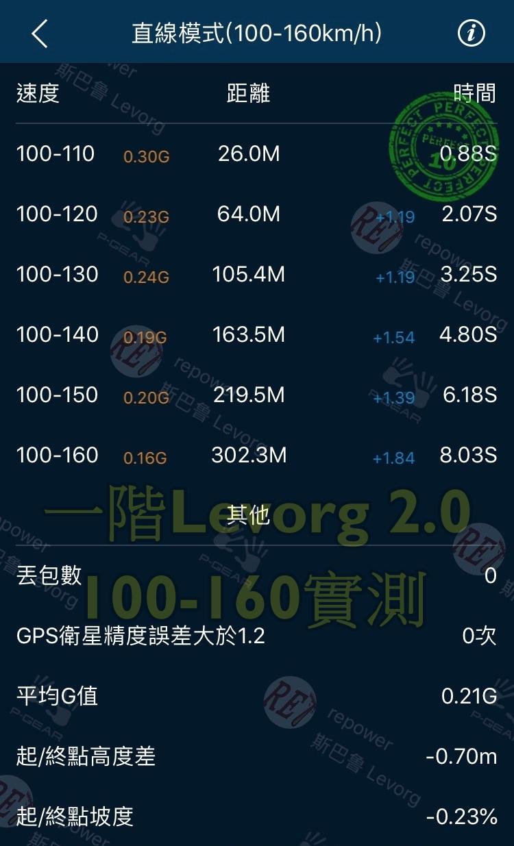 楊昇翰-vmg-s1_181210_0001