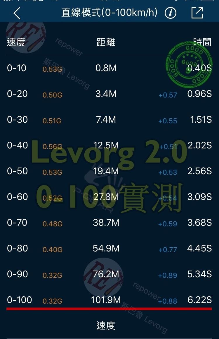 楊昇翰-vmg-s1_181210_0003