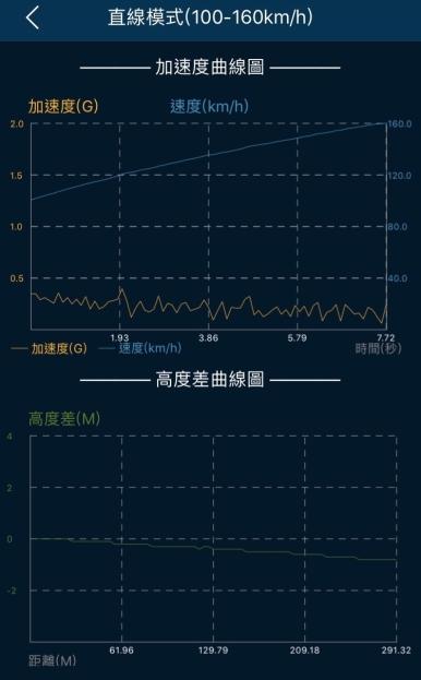 申皓瑋-16wrx-s1_190115_0001