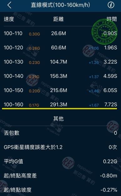 申皓瑋-16wrx-s1_190115_0002
