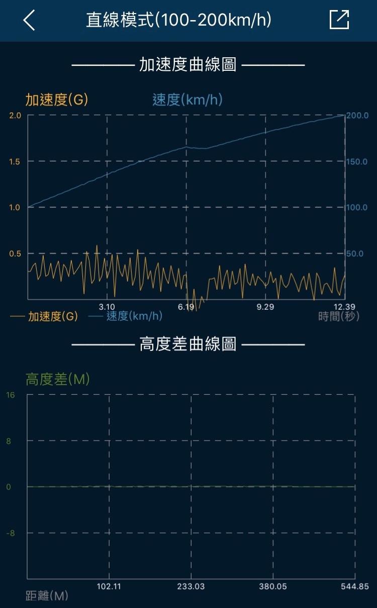尤毅豐-100-200-框_190130_0001