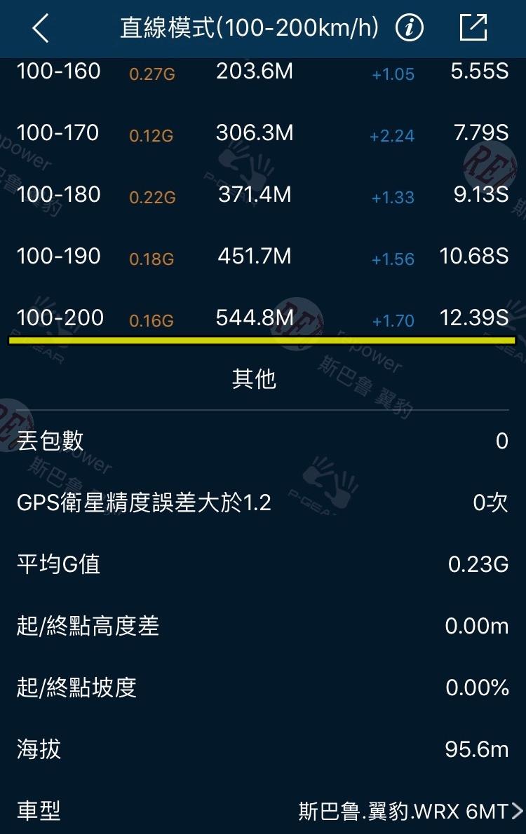 尤毅豐-100-200-框_190130_0002