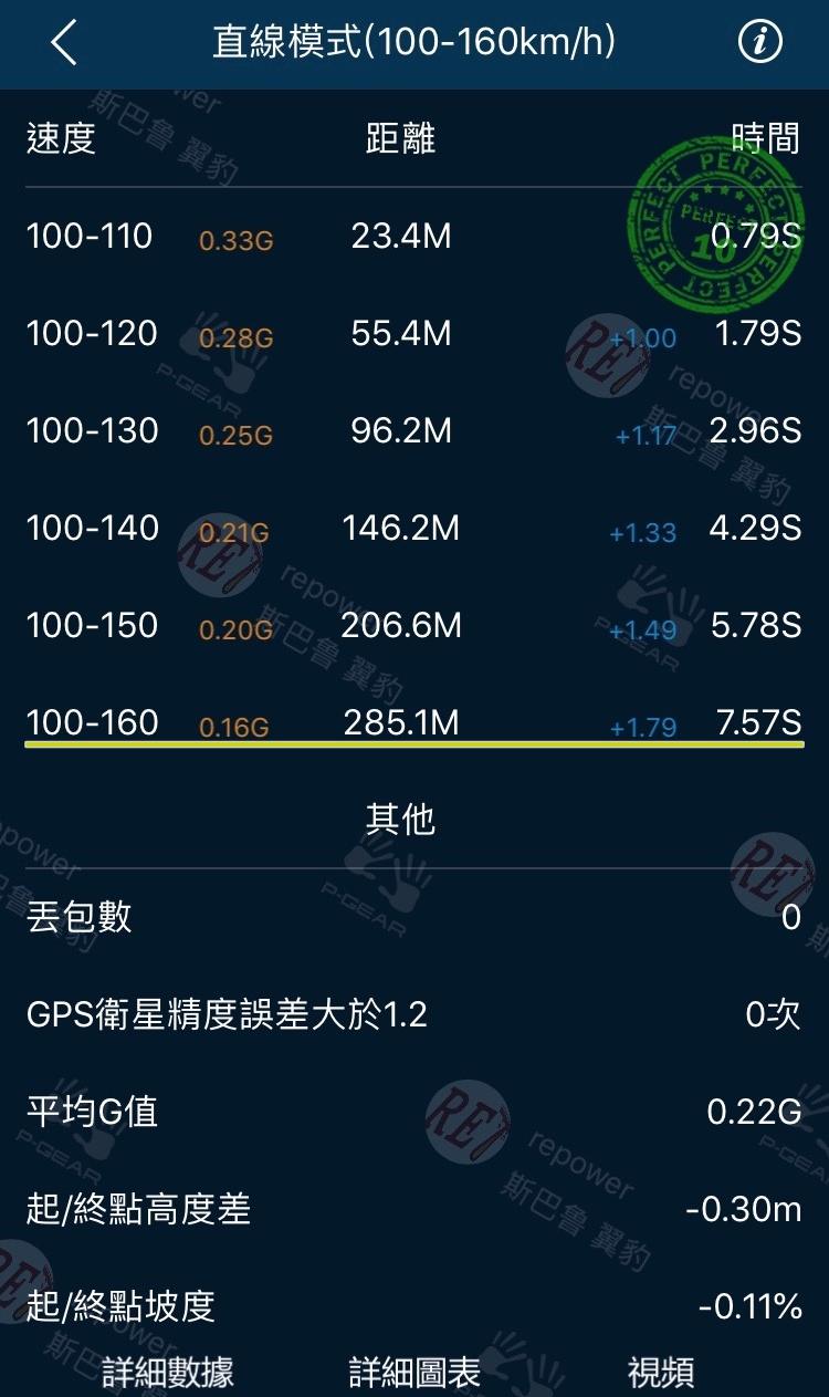 阿智-wrx-ip-ic-s1_190218_0005