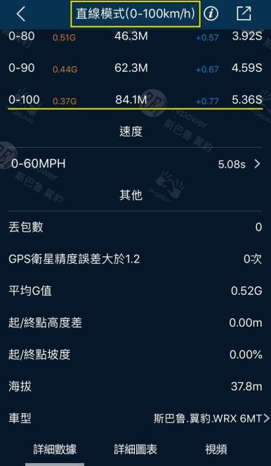 陳善良-wrx-s1_190202_0010