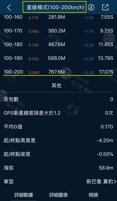 陳善良-wrx-s1_190202_0012