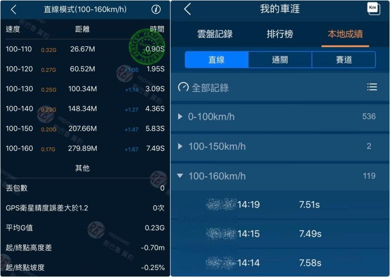 陳建宏-18WRX-s1-gs_190328_0003-side