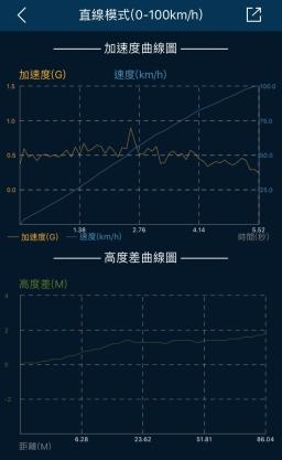 陳建宏-18WRX-s1-gs_190328_0004