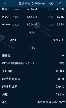 陳建宏-18WRX-s1-gs_190328_0005
