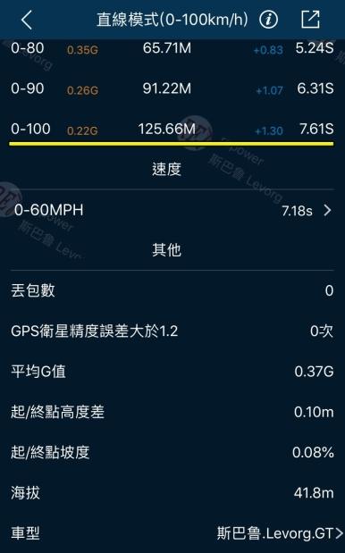 志豪-vm4-s1_190411_0015