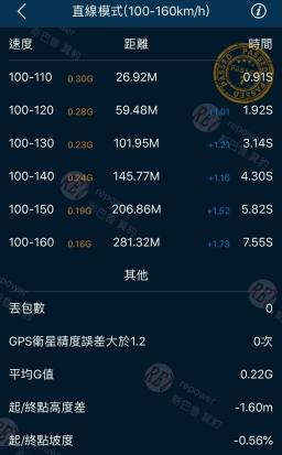 陳立昆-15wrx-s1_190421_0001