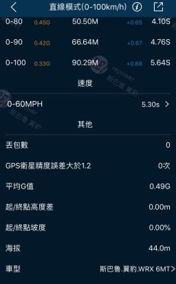 陳立昆-15wrx-s1_190421_0002