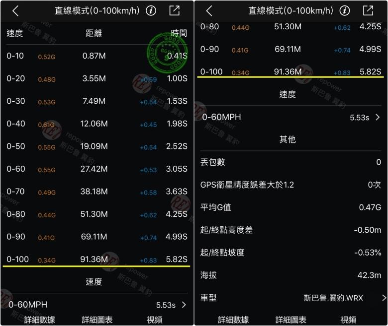 王福隆-18wrx-cvt-s1_190817_0002-side