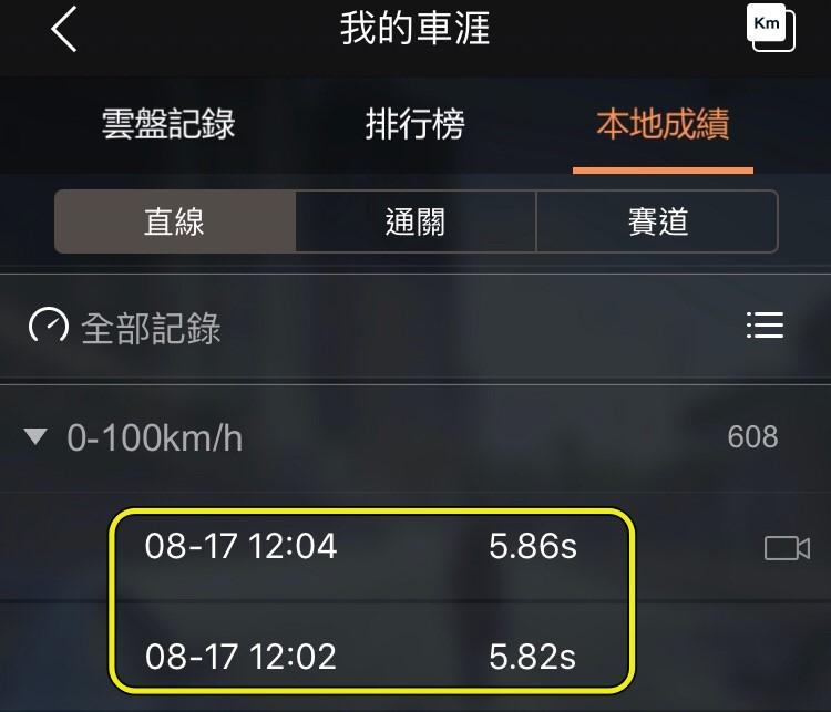王福隆-18wrx-cvt-s1_190817_0003