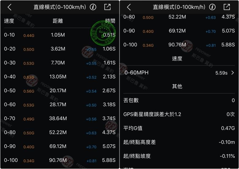 張智捷-19wrx-s1_190905_0003-side