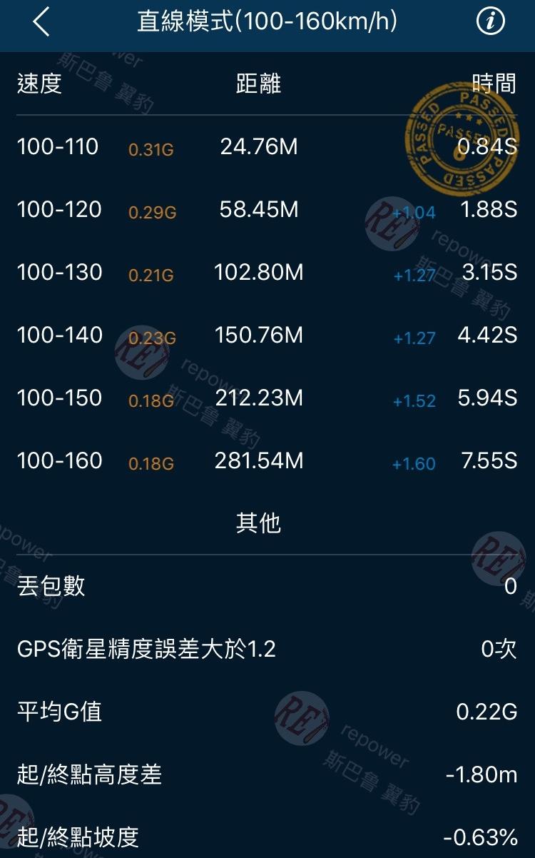 黃奕凱-18wrx-s1_190902_0006
