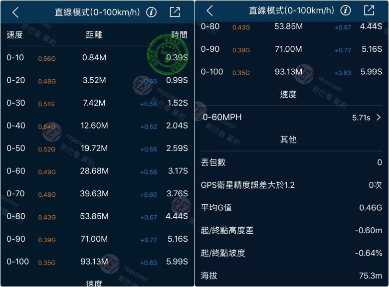 黃奕凱-18wrx-s1_190902_0008-side