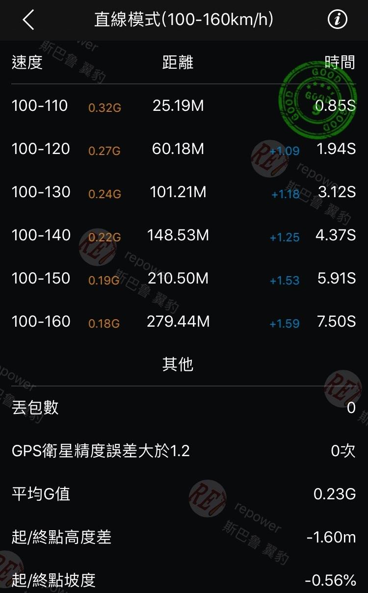 偉哲-wrx-s1-fp_190910_0003
