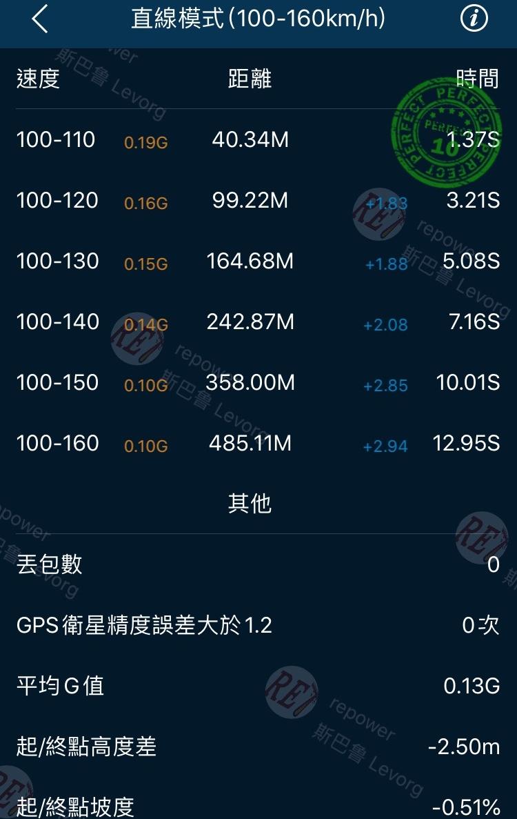 李豆-vm4-s1_190923_0013