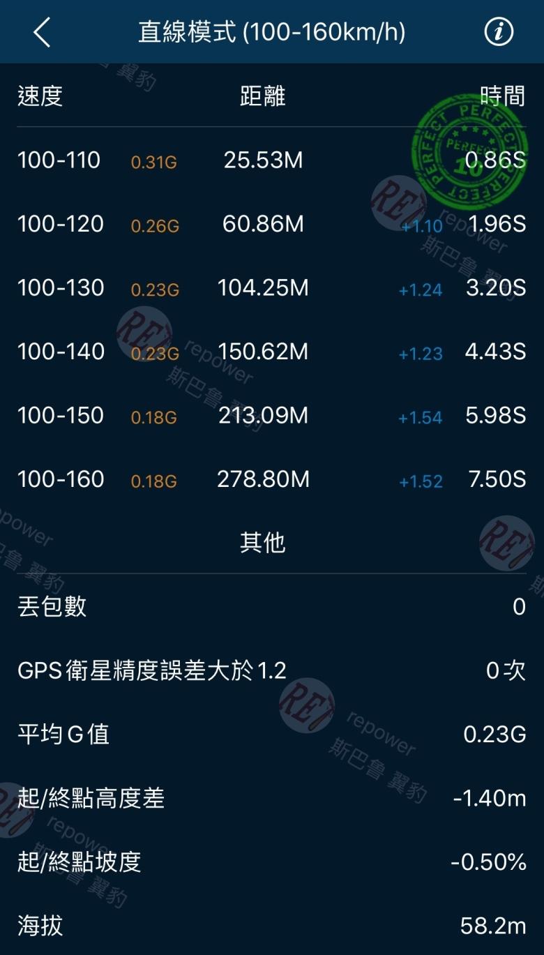 陳-20wrx-s1_191015_0003