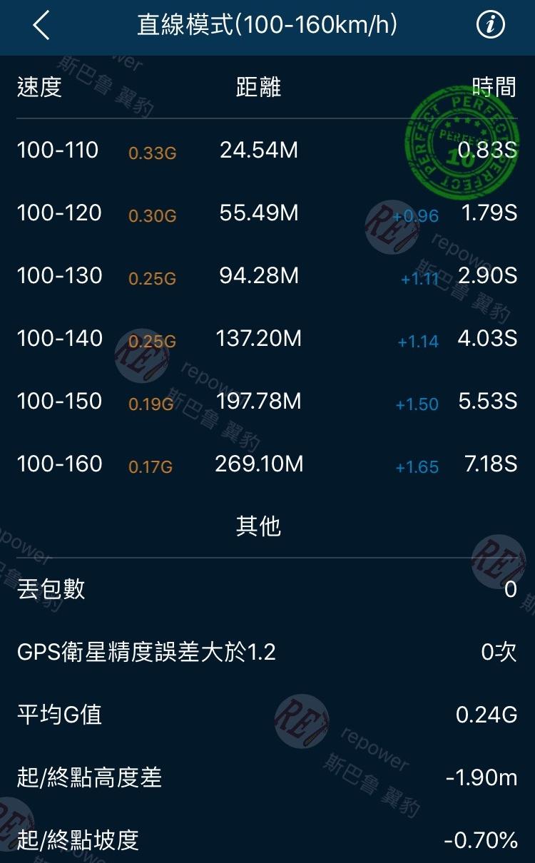 陳竑廷-18wrx-s2_190914_0001