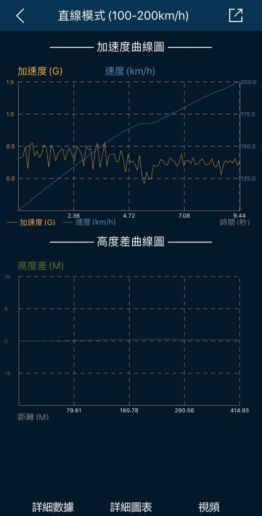 ETOS-9.4秒_191112_0020