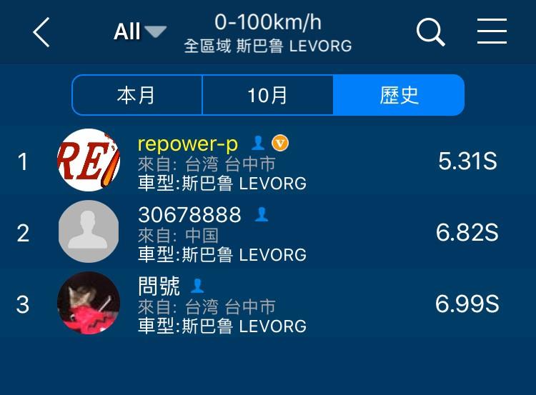 辛大慶-vmg-14s_191120_0022