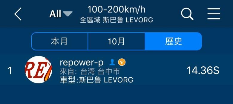 辛大慶-vmg-14s_191120_0023