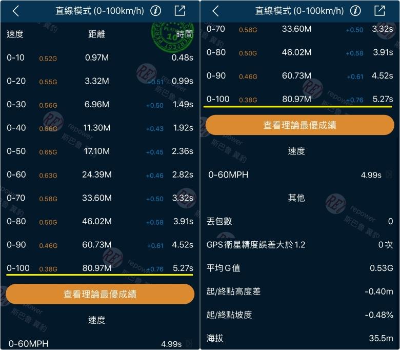 偉倫-19wrx-s2_200106_0008-side