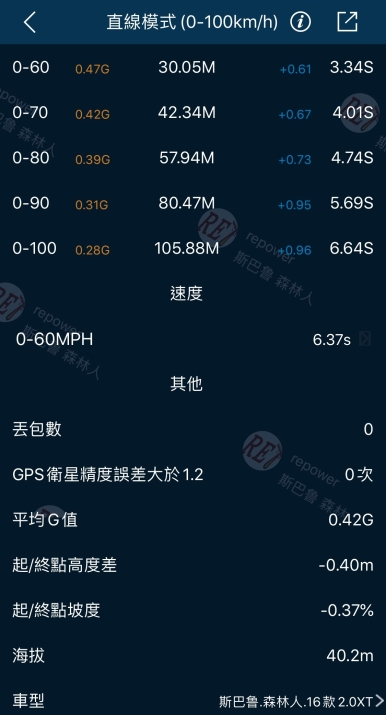 吳文豪-16sjg-s1_200106_0006